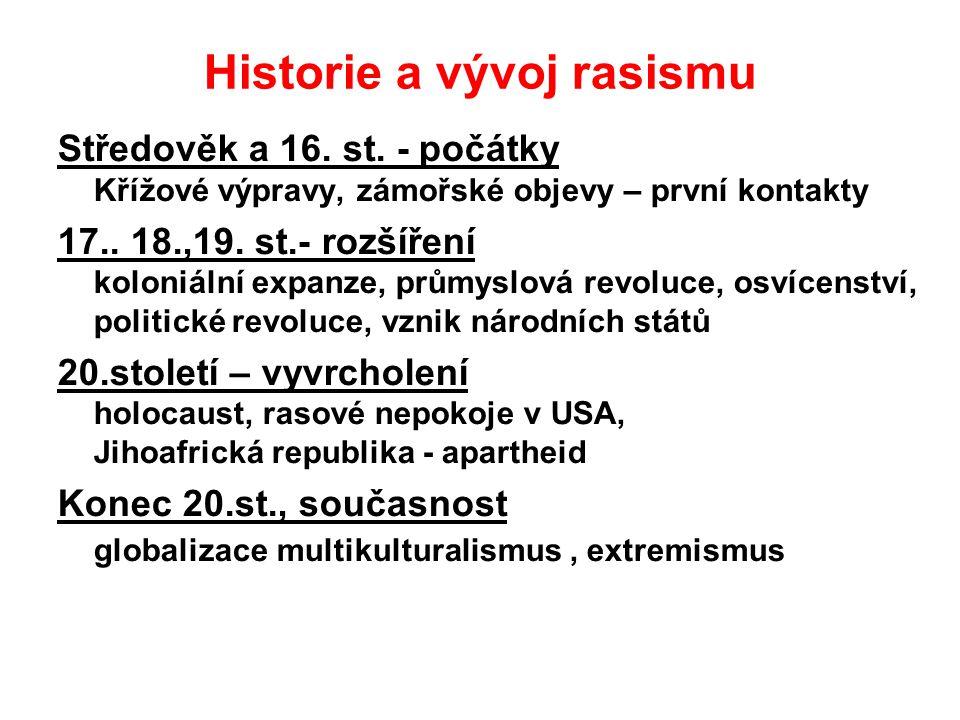 Historie a vývoj rasismu