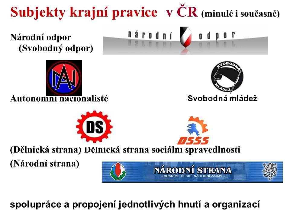 Subjekty krajní pravice v ČR (minulé i současné)