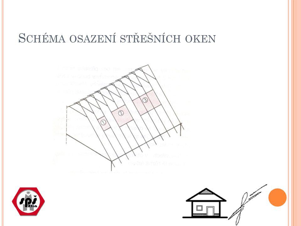 Schéma osazení střešních oken