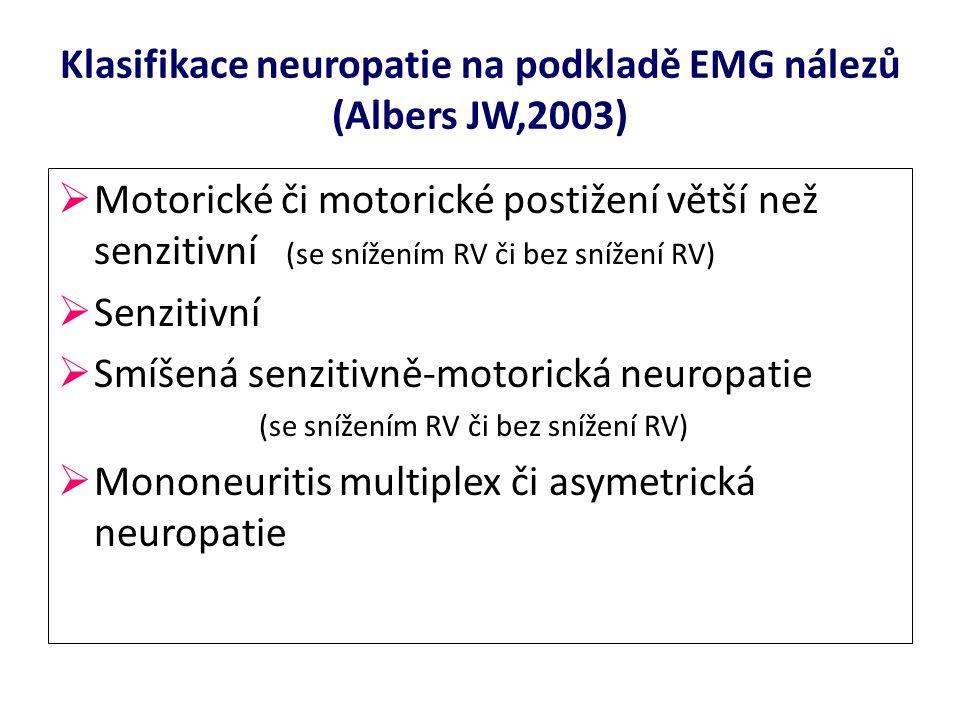 Klasifikace neuropatie na podkladě EMG nálezů (Albers JW,2003)