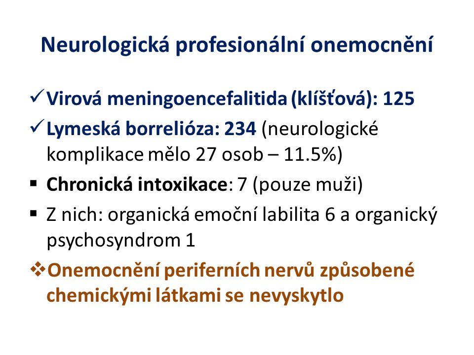 Neurologická profesionální onemocnění