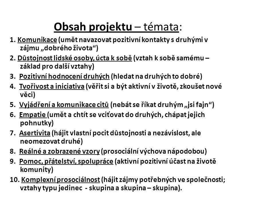 Obsah projektu – témata: