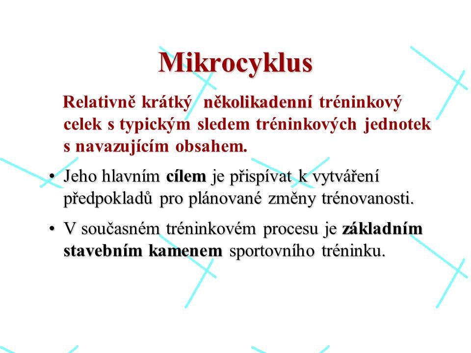 Mikrocyklus Relativně krátký několikadenní tréninkový celek s typickým sledem tréninkových jednotek s navazujícím obsahem.