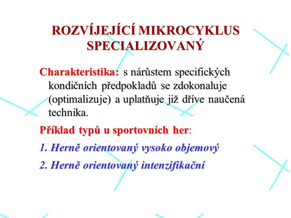 ROZVÍJEJÍCÍ MIKROCYKLUS SPECIALIZOVANÝ