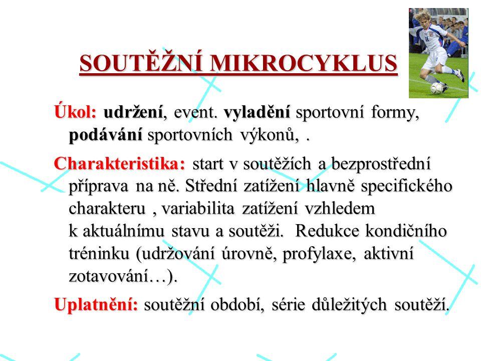 SOUTĚŽNÍ MIKROCYKLUS Úkol: udržení, event. vyladění sportovní formy, podávání sportovních výkonů, .