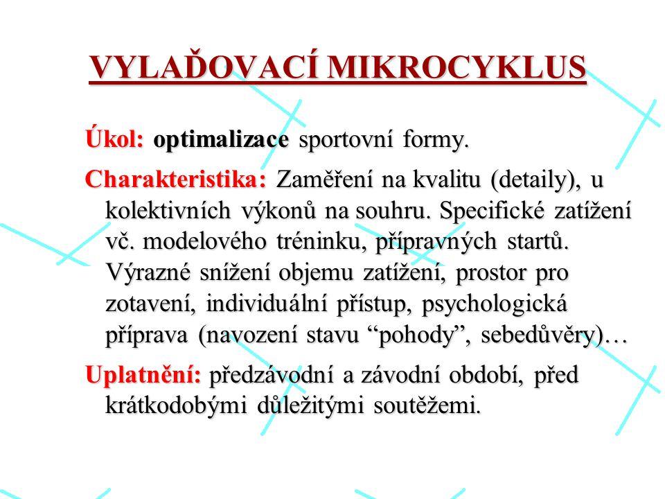 VYLAĎOVACÍ MIKROCYKLUS