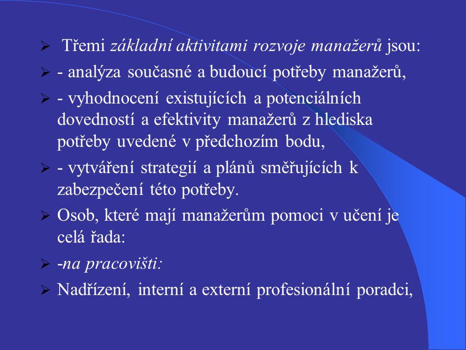 Třemi základní aktivitami rozvoje manažerů jsou: