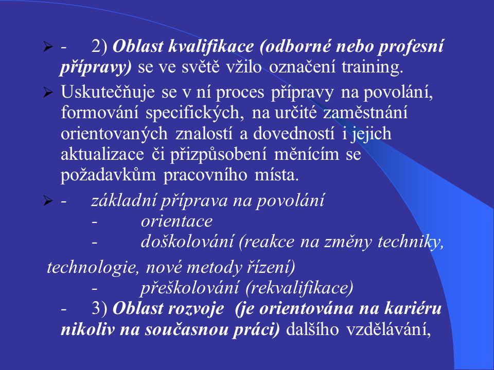 - 2) Oblast kvalifikace (odborné nebo profesní přípravy) se ve světě vžilo označení training.