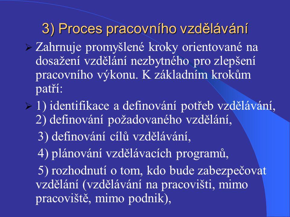 3) Proces pracovního vzdělávání