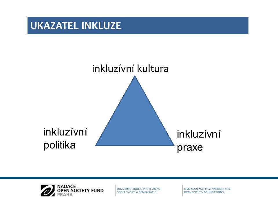 Ukazatel inkluze inkluzívní kultura inkluzívní politika inkluzívní praxe