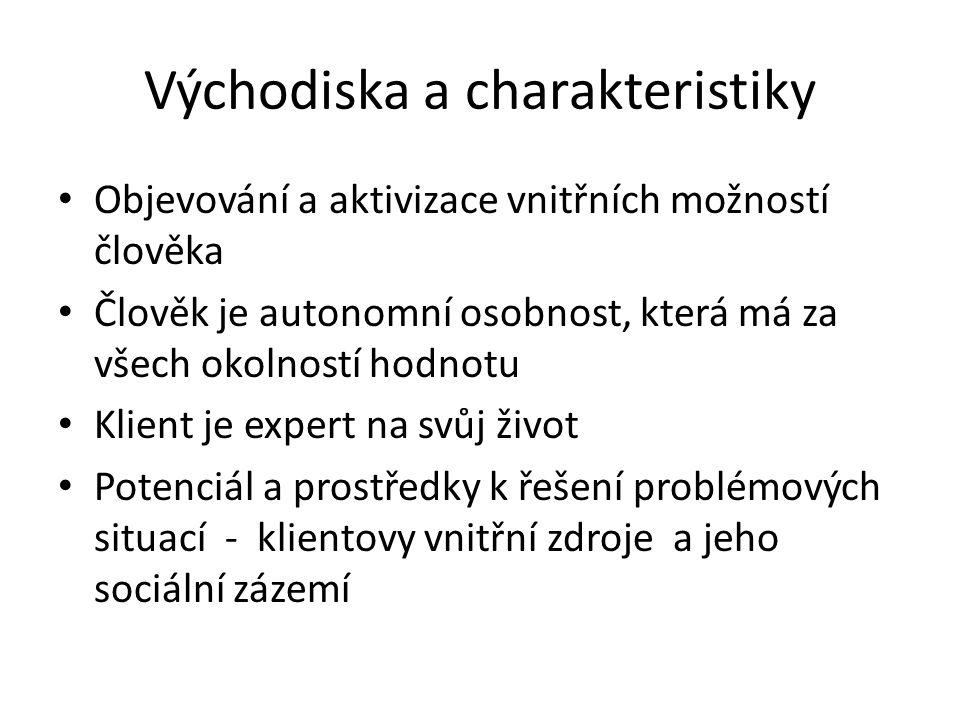 Východiska a charakteristiky