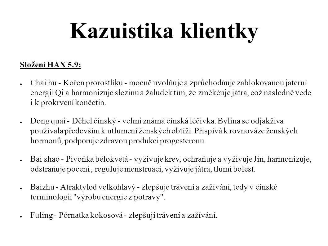 Kazuistika klientky Složení HAX 5.9: