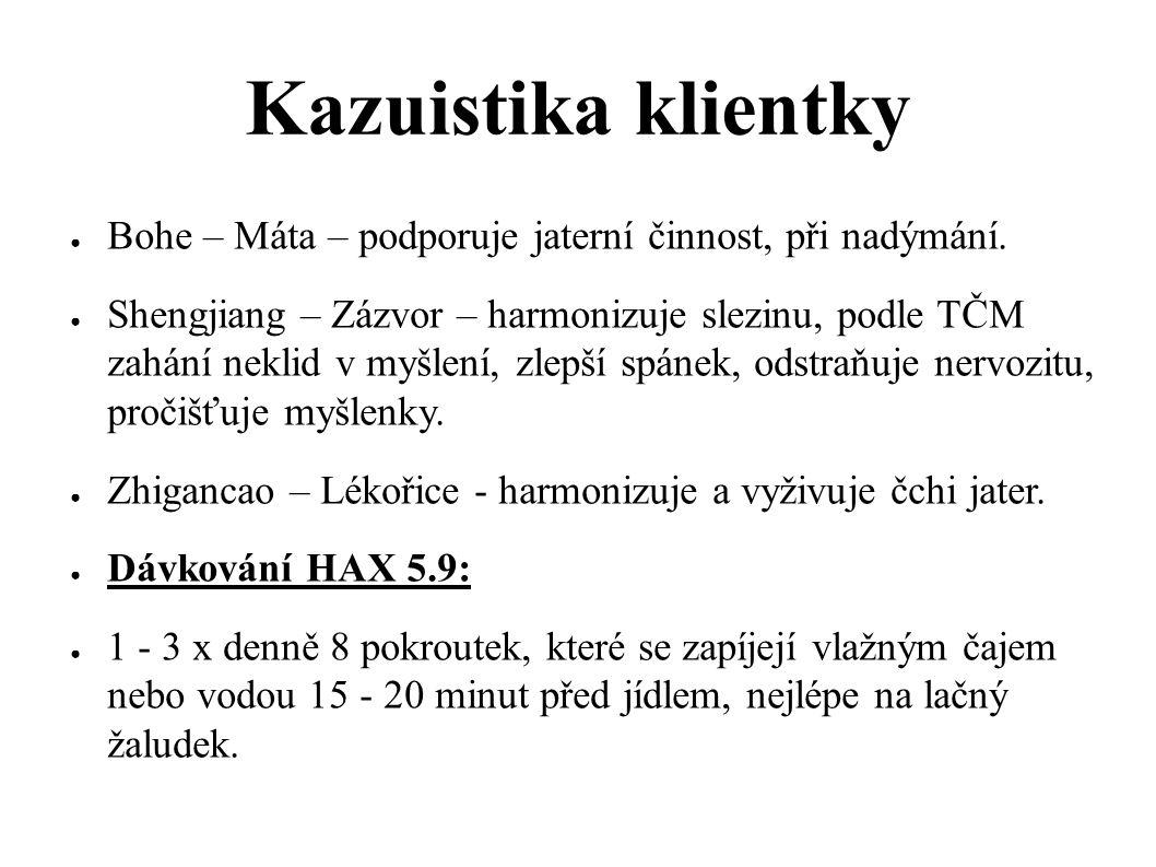 Kazuistika klientky Bohe – Máta – podporuje jaterní činnost, při nadýmání.