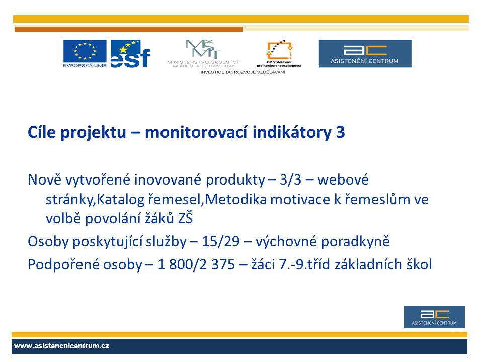 Cíle projektu – monitorovací indikátory 3