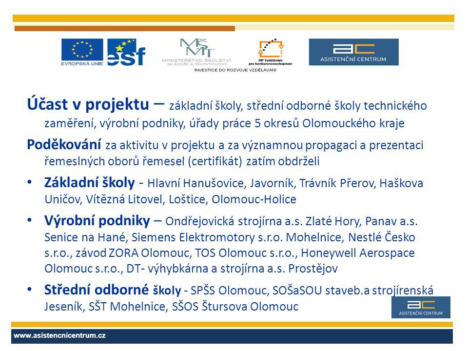 Účast v projektu – základní školy, střední odborné školy technického zaměření, výrobní podniky, úřady práce 5 okresů Olomouckého kraje