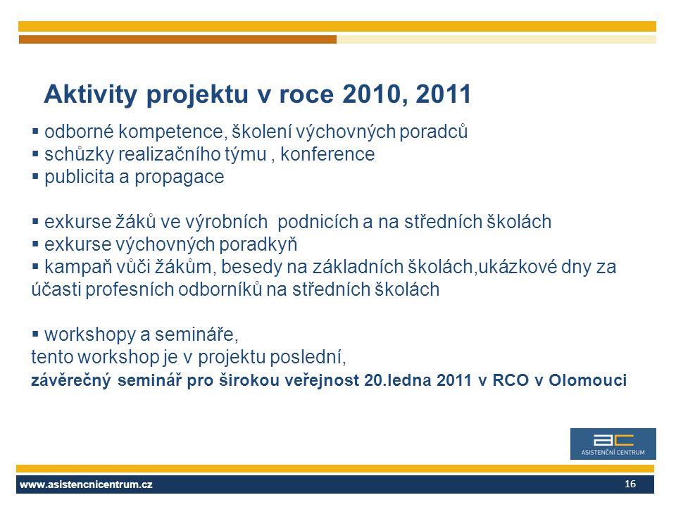 Aktivity projektu v roce 2010, 2011