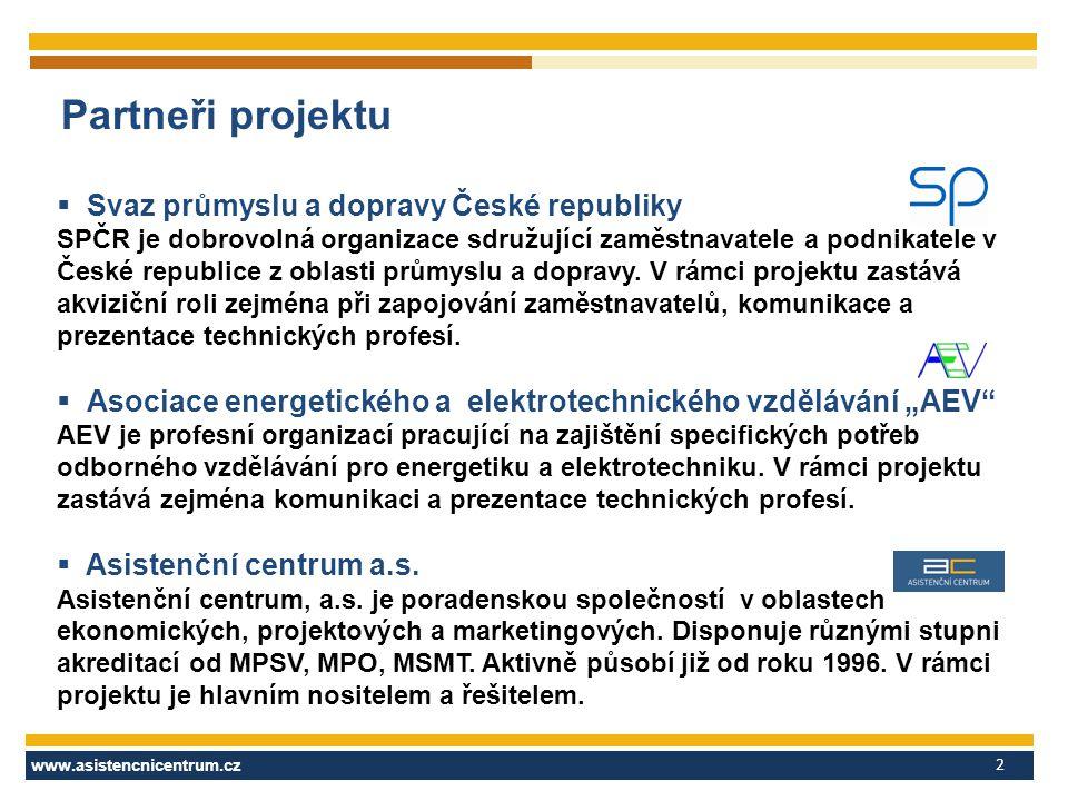 Partneři projektu Svaz průmyslu a dopravy České republiky