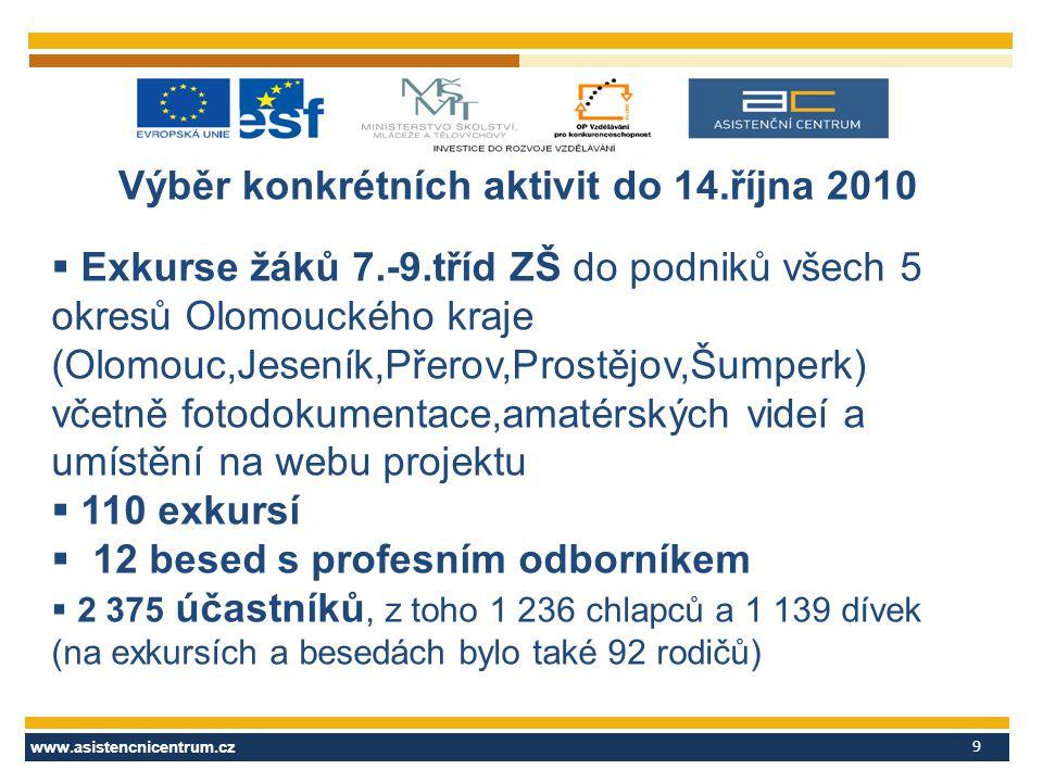 Výběr konkrétních aktivit do 14.října 2010