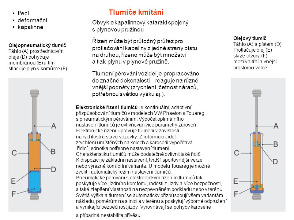 Tlumiče kmitání třecí deformační kapalinné