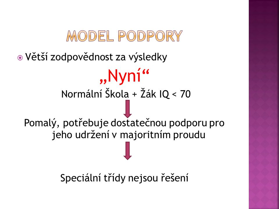 """""""Nyní Model Podpory Větší zodpovědnost za výsledky"""