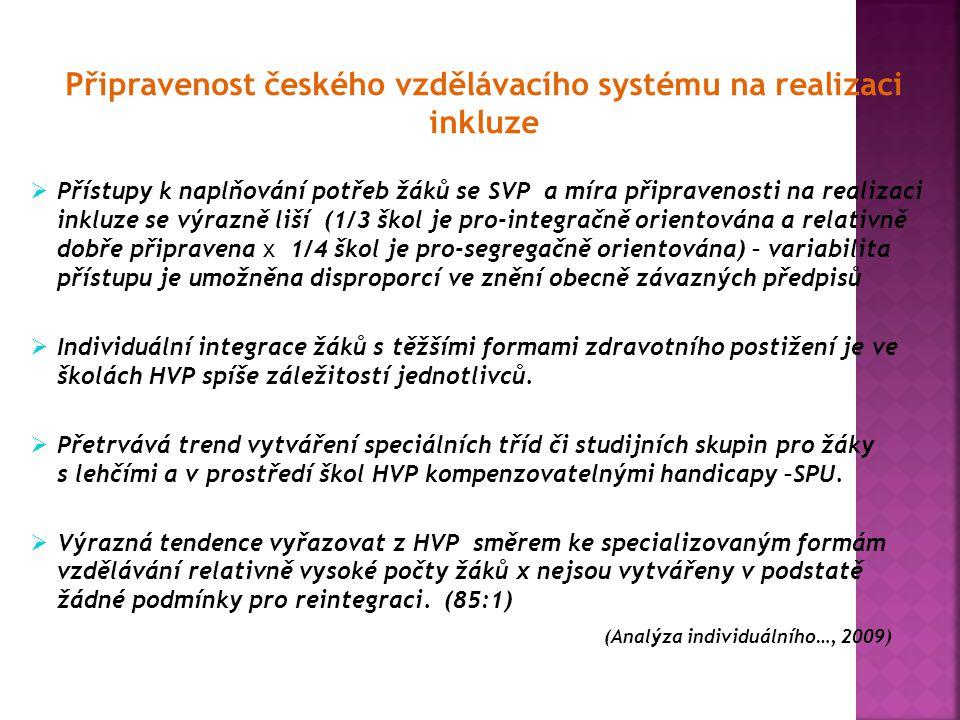 Připravenost českého vzdělávacího systému na realizaci inkluze