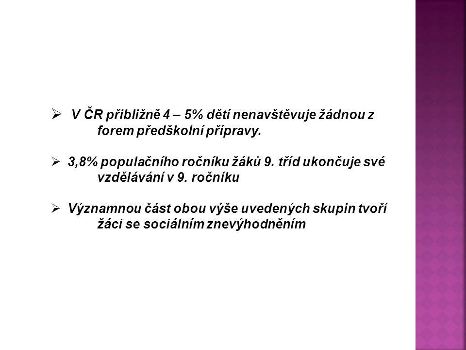 V ČR přibližně 4 – 5% dětí nenavštěvuje žádnou z
