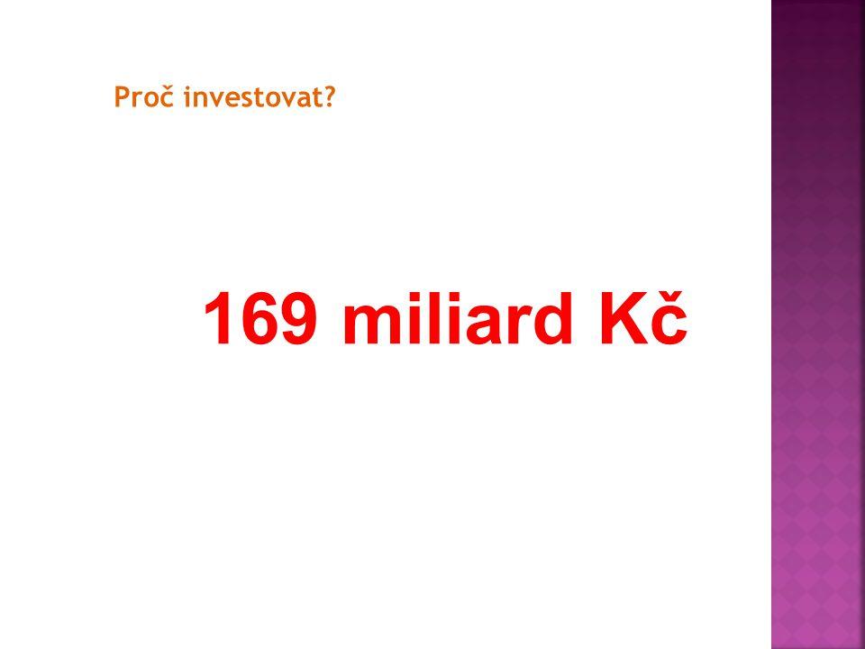 Proč investovat 169 miliard Kč