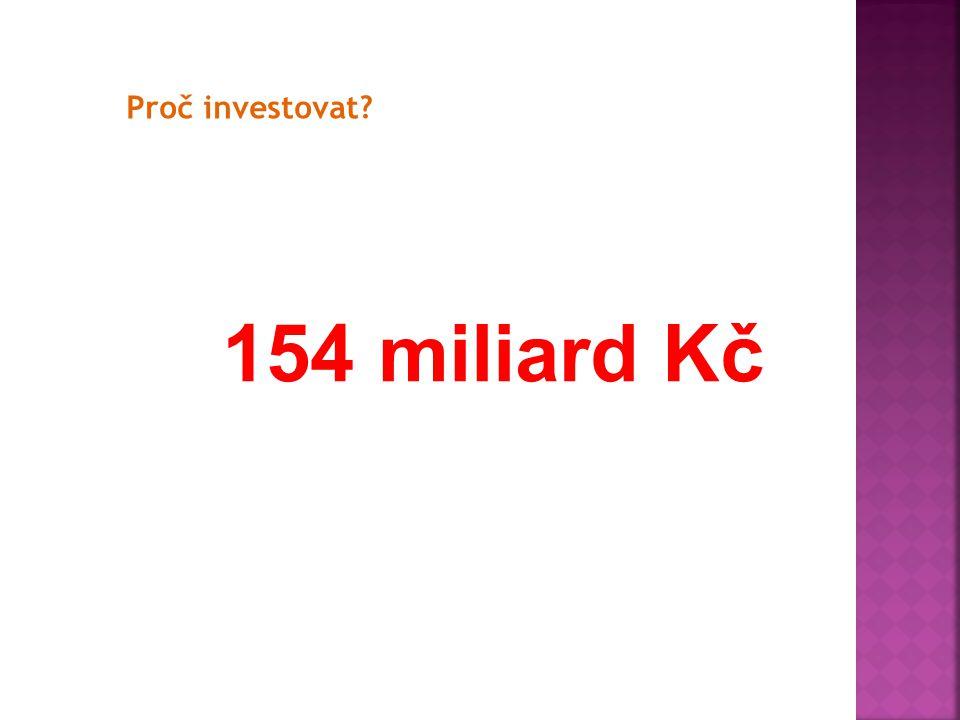 Proč investovat 154 miliard Kč