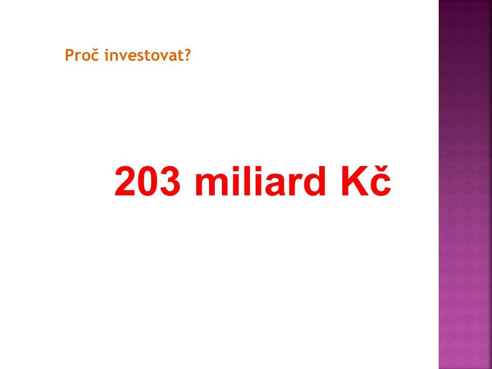 Proč investovat 203 miliard Kč