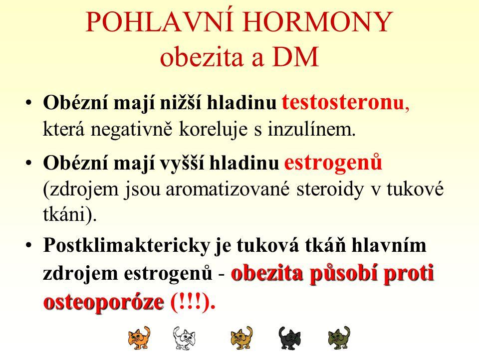 POHLAVNÍ HORMONY obezita a DM