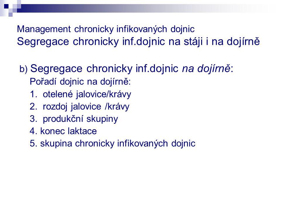 Management chronicky infikovaných dojnic Segregace chronicky inf