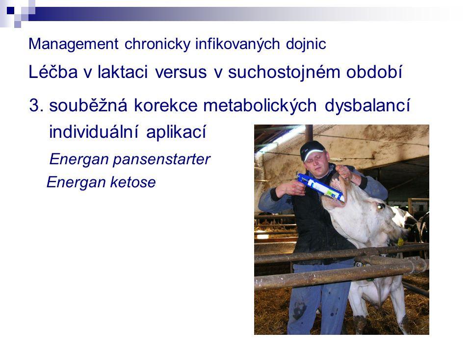 3. souběžná korekce metabolických dysbalancí individuální aplikací
