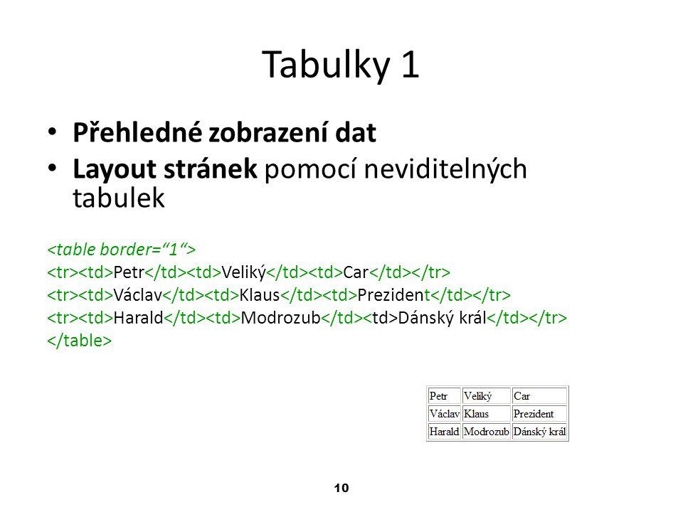 Tabulky 1 Přehledné zobrazení dat