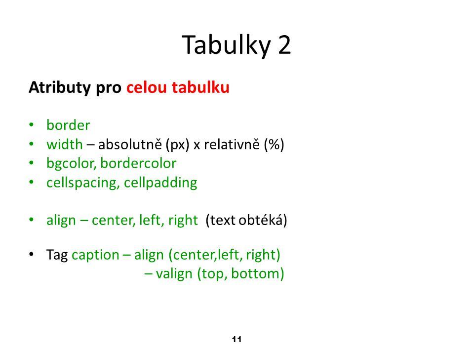 Tabulky 2 Atributy pro celou tabulku border