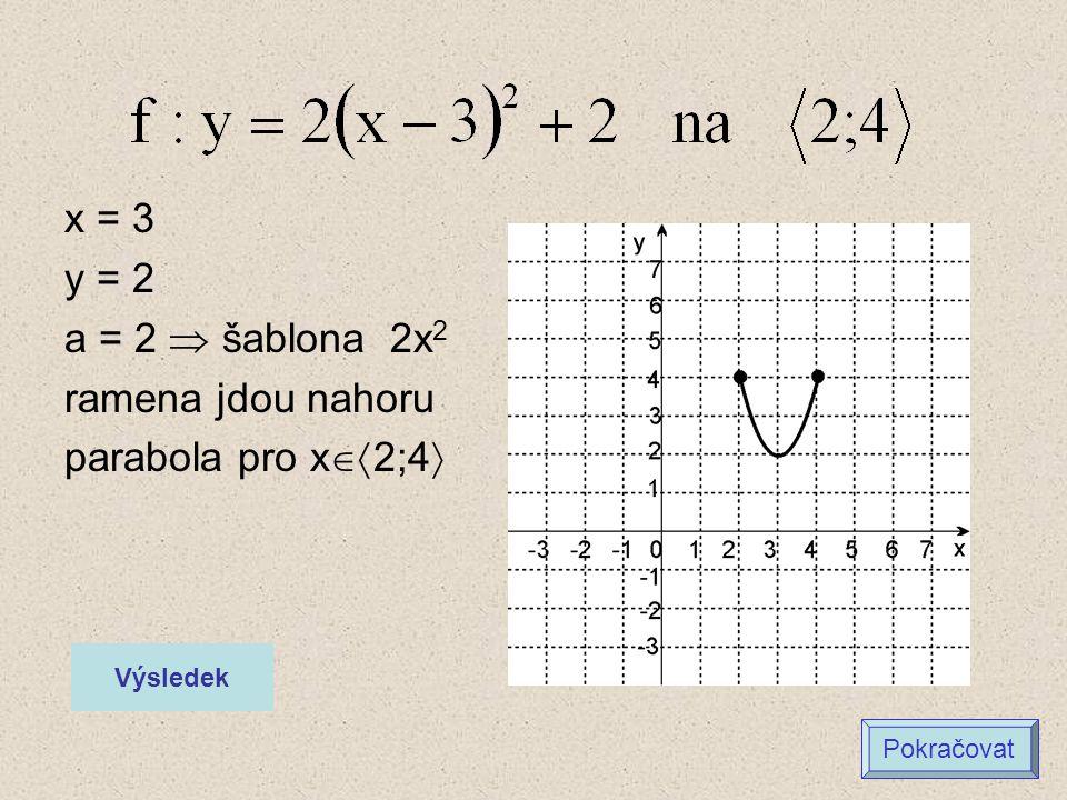 x = 3 y = 2 a = 2  šablona 2x2 ramena jdou nahoru