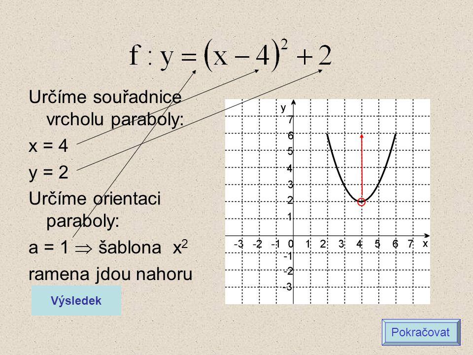Určíme souřadnice vrcholu paraboly: x = 4 y = 2