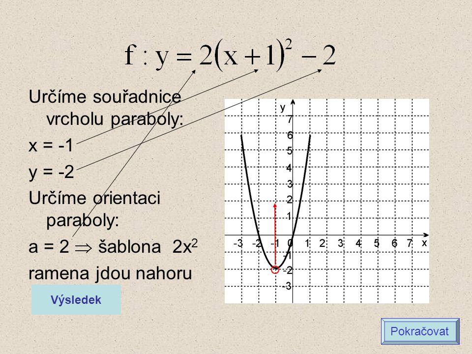 Určíme souřadnice vrcholu paraboly: x = -1 y = -2