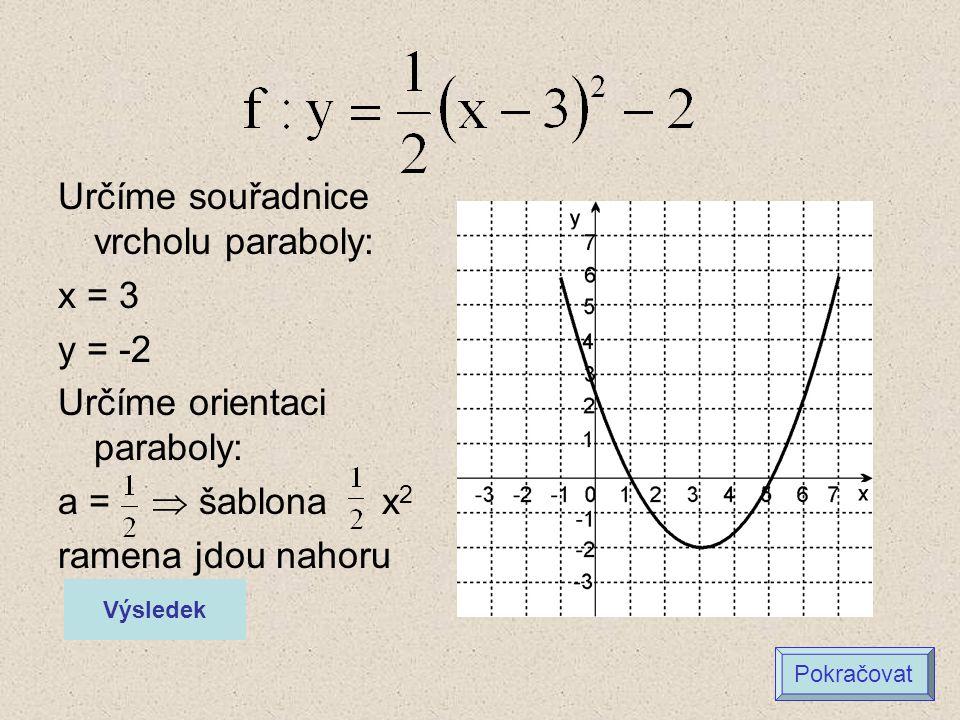 Určíme souřadnice vrcholu paraboly: x = 3 y = -2