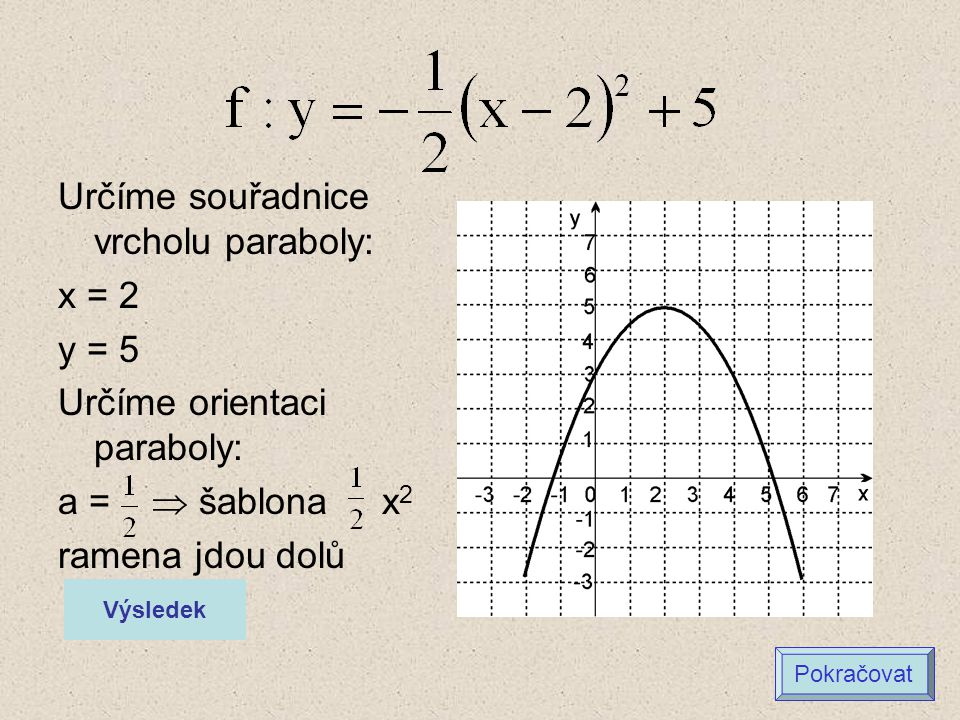Určíme souřadnice vrcholu paraboly: x = 2 y = 5