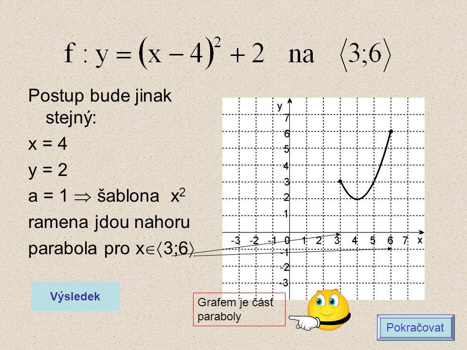 Postup bude jinak stejný: x = 4 y = 2 a = 1  šablona x2