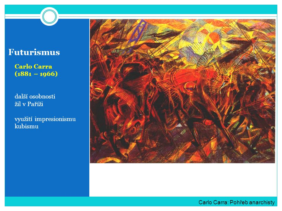 Futurismus Carlo Carra (1881 – 1966) další osobnosti žil v Paříži