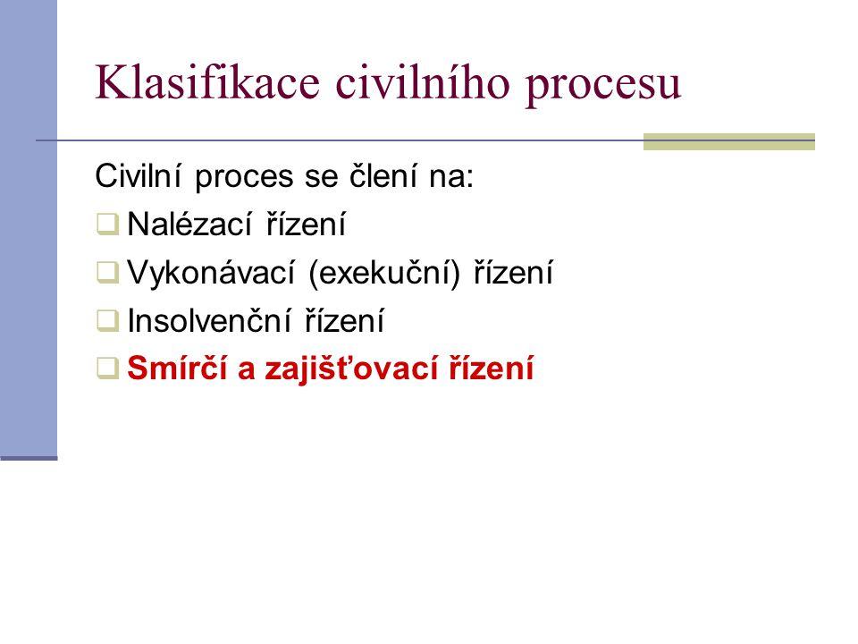 Klasifikace civilního procesu