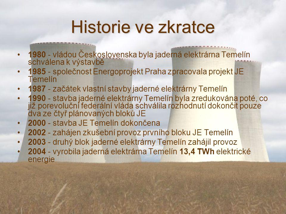 Historie ve zkratce 1980 - vládou Československa byla jaderná elektrárna Temelín schválena k výstavbě.