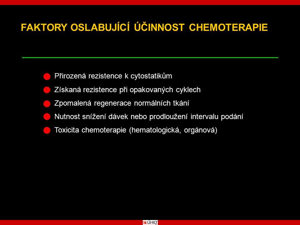 FAKTORY OSLABUJÍCÍ ÚČINNOST CHEMOTERAPIE