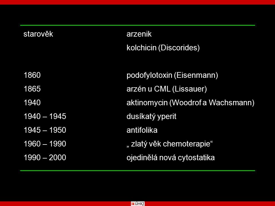 starověk arzenik kolchicin (Discorides) 1860 podofylotoxin (Eisenmann) arzén u CML (Lissauer)