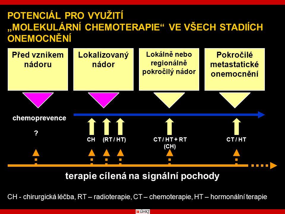 terapie cílená na signální pochody