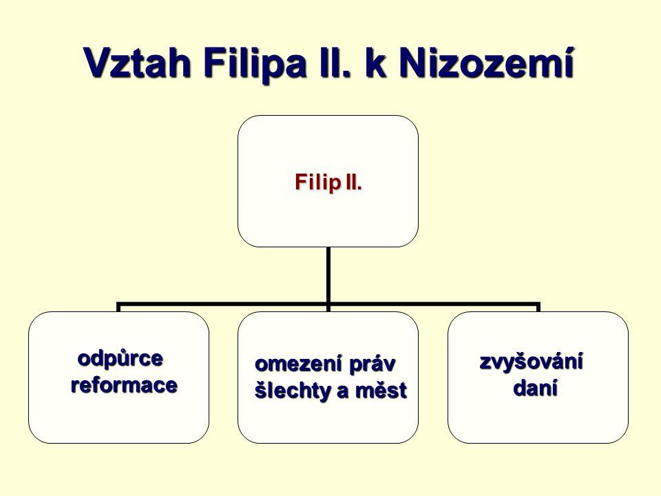 Vztah Filipa II. k Nizozemí