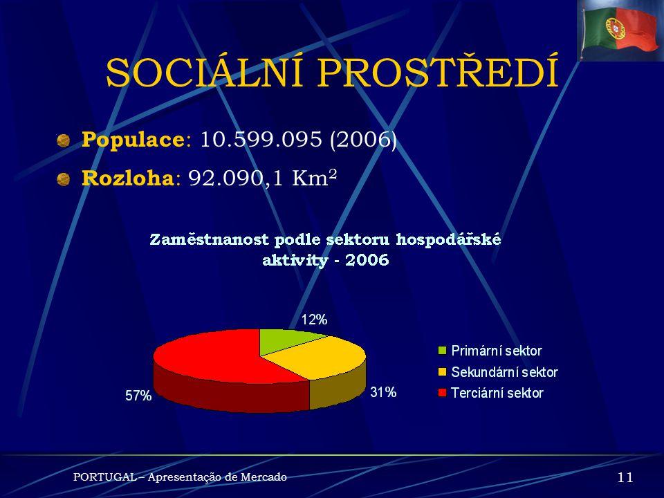 SOCIÁLNÍ PROSTŘEDÍ Populace: 10.599.095 (2006) Rozloha: 92.090,1 Km2