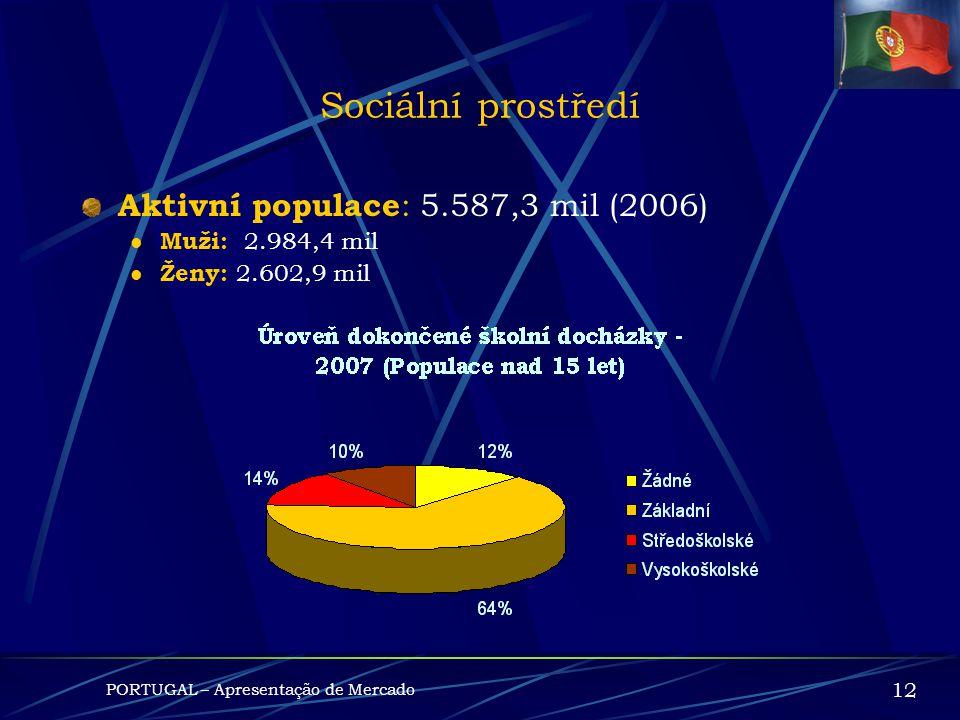 Sociální prostředí Aktivní populace: 5.587,3 mil (2006)