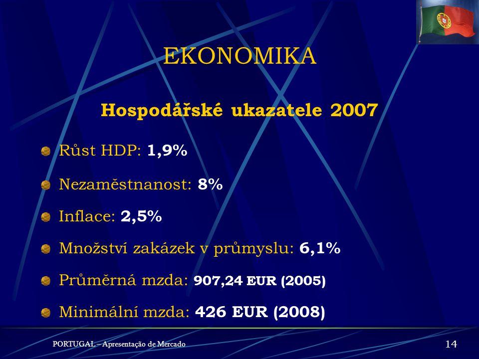 Hospodářské ukazatele 2007